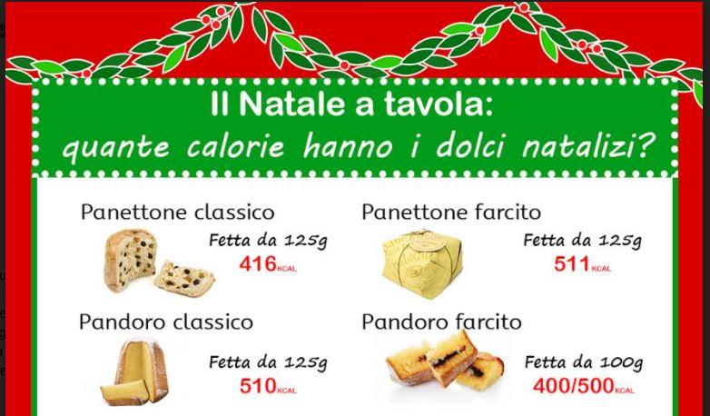 calorie dolci natale